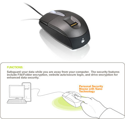 Personal Security Mouse